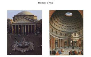 Пантеон в риме: история, карта и как посетить